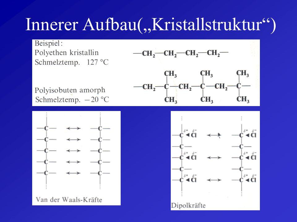 Zusatzstoffe - Weichmacher - Stabilisatoren - Füllstoffe - Fliessmittel - Farbstoffe - Flammschutzmittel - uvm.