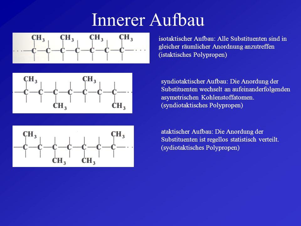 Innerer Aufbau(Kristallstruktur)