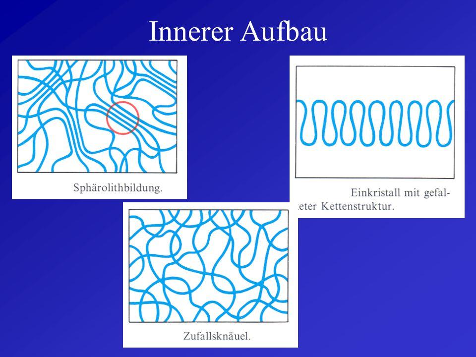 Innerer Aufbau isotaktischer Aufbau: Alle Substituenten sind in gleicher räumlicher Anordnung anzutreffen (istaktisches Polypropen) syndiotaktischer A