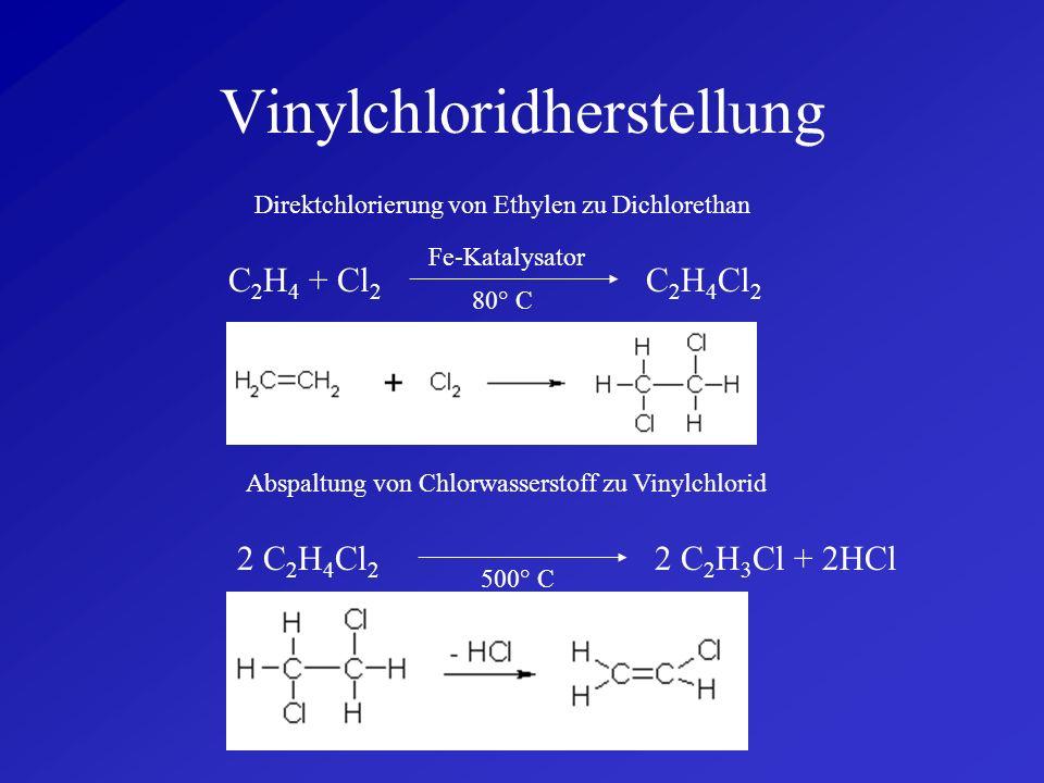 PVC-Herstellung Rohstoffe Erdöl Steinsalz CrackenElektrolyse Synthese des Vinylchlorids PVC-Synthese Beimischen von Zusatzstoffen Formen EthenChlor Na