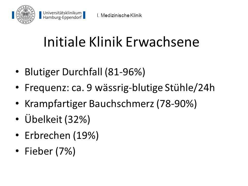 Initiale Klinik Erwachsene Blutiger Durchfall (81-96%) Frequenz: ca. 9 wässrig-blutige Stühle/24h Krampfartiger Bauchschmerz (78-90%) Übelkeit (32%) E