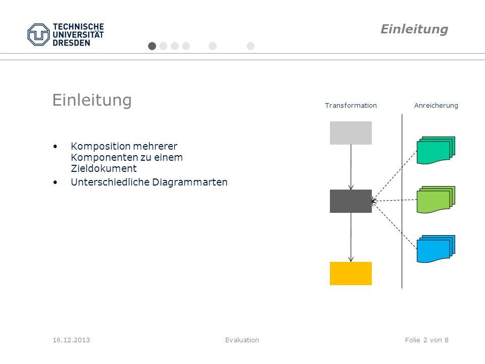 Einleitung Komposition mehrerer Komponenten zu einem Zieldokument Unterschiedliche Diagrammarten 16.12.2013EvaluationFolie 2 von 8 AnreicherungTransfo