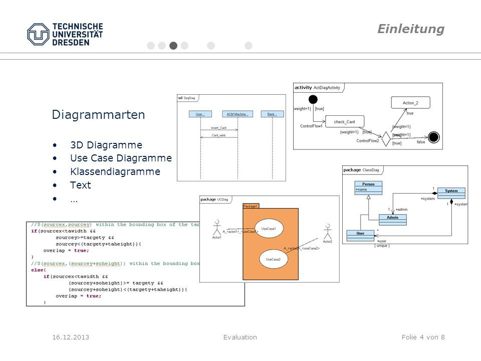 Diagrammarten 3D Diagramme Use Case Diagramme Klassendiagramme Text … 16.12.2013EvaluationFolie 4 von 8 Einleitung