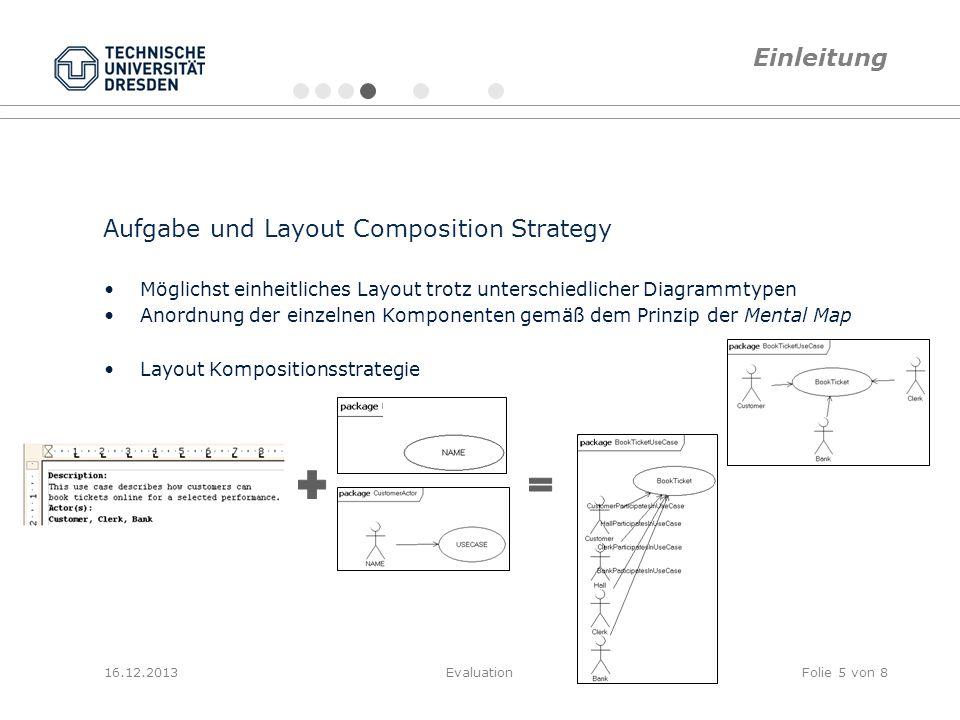 Aufgabe und Layout Composition Strategy Möglichst einheitliches Layout trotz unterschiedlicher Diagrammtypen Anordnung der einzelnen Komponenten gemäß