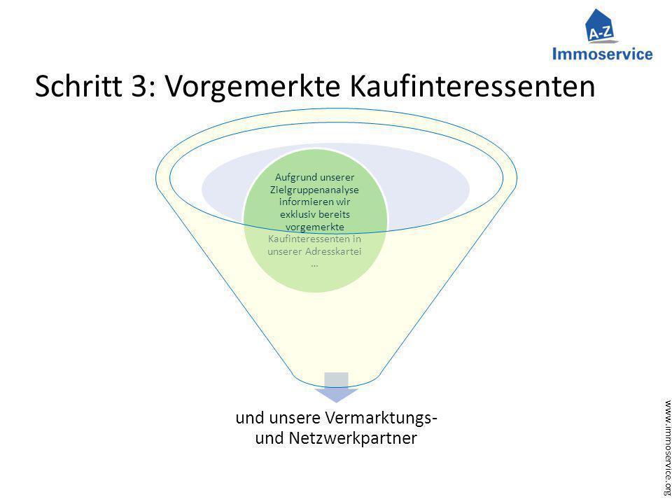 www.immoservice.org Schritt 3: Vorgemerkte Kaufinteressenten und unsere Vermarktungs- und Netzwerkpartner Aufgrund unserer Zielgruppenanalyse informie