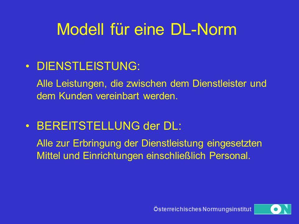 Österreichisches Normungsinstitut Modell für eine DL-Norm DIENSTLEISTUNG: Alle Leistungen, die zwischen dem Dienstleister und dem Kunden vereinbart we
