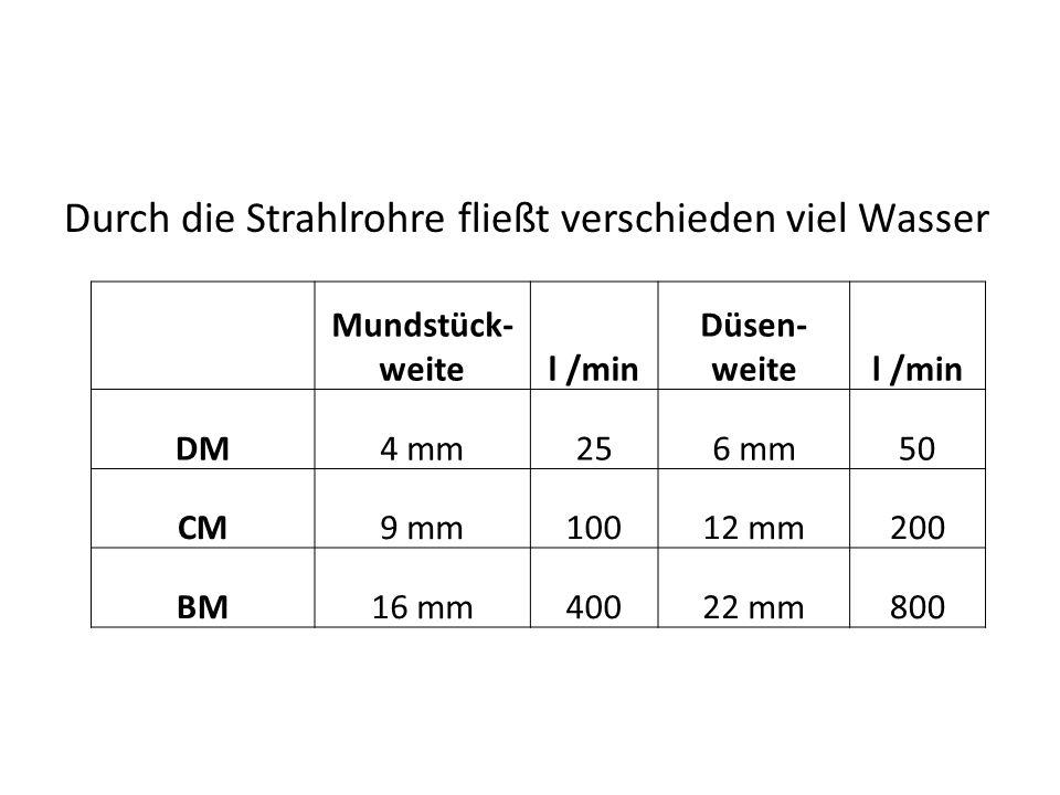 Durch die Strahlrohre fließt verschieden viel Wasser Mundstück- weitel /min Düsen- weitel /min DM4 mm256 mm50 CM9 mm10012 mm200 BM16 mm40022 mm800