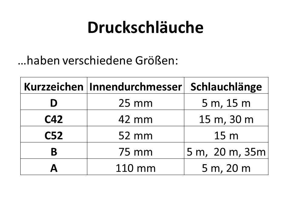 Druckschläuche …haben verschiedene Größen: KurzzeichenInnendurchmesserSchlauchlänge D25 mm5 m, 15 m C4242 mm15 m, 30 m C5252 mm15 m B75 mm5 m, 20 m, 3