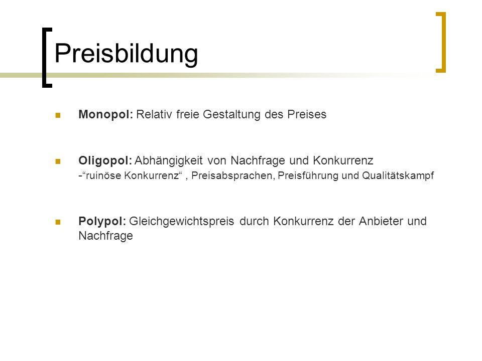 Preisbildung Monopol: Relativ freie Gestaltung des Preises Oligopol: Abhängigkeit von Nachfrage und Konkurrenz - ruinöse Konkurrenz, Preisabsprachen,