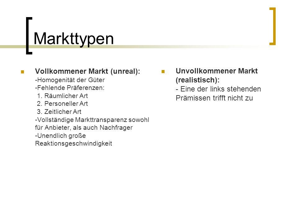 Markttypen Vollkommener Markt (unreal): -Homogenität der Güter -Fehlende Präferenzen: 1. Räumlicher Art 2. Personeller Art 3. Zeitlicher Art -Vollstän