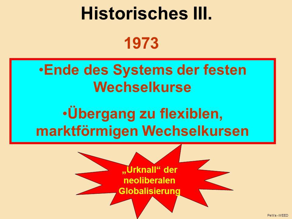 Historisches III. 1973 Ende des Systems der festen Wechselkurse Übergang zu flexiblen, marktförmigen Wechselkursen PeWa -WEED Urknall der neoliberalen