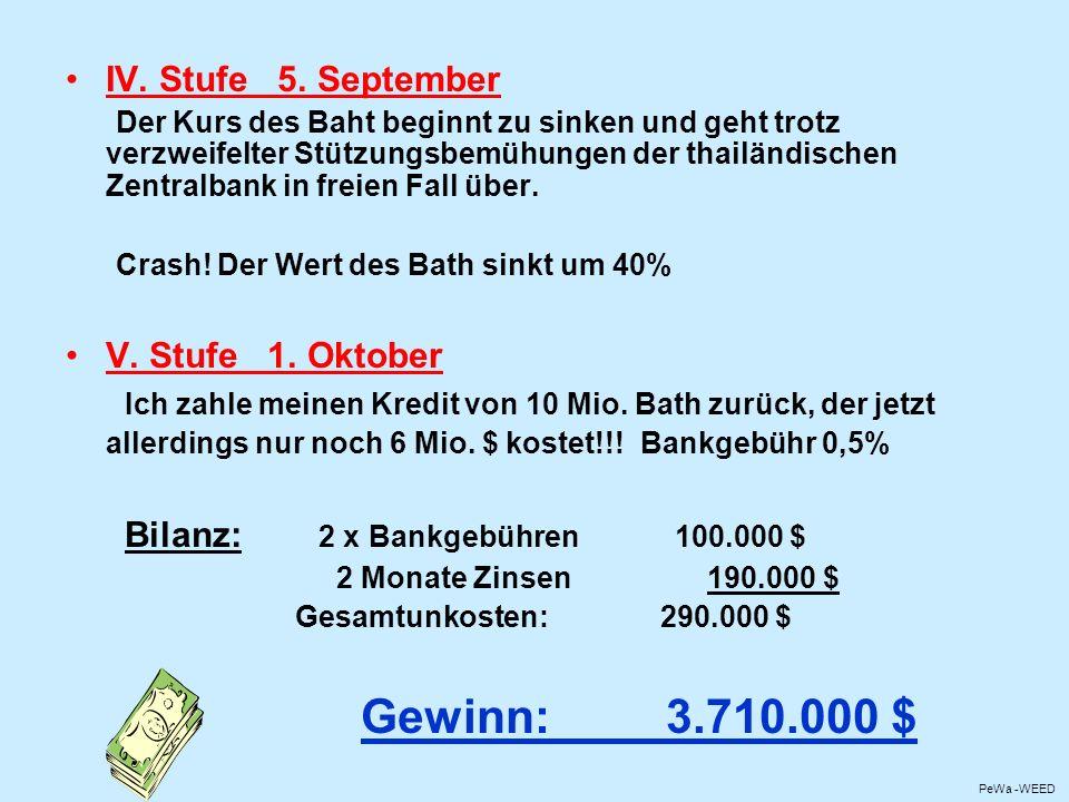IV. Stufe 5. September Der Kurs des Baht beginnt zu sinken und geht trotz verzweifelter Stützungsbemühungen der thailändischen Zentralbank in freien F