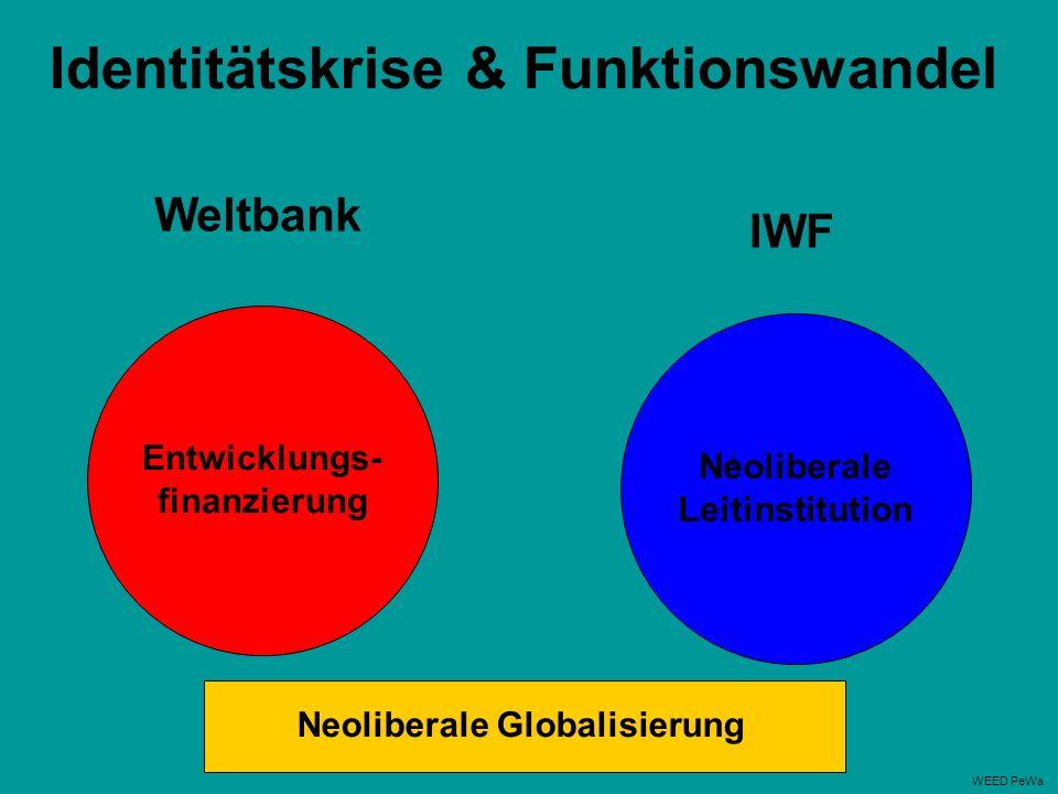 Identitätskrise & Funktionswandel Weltbank IWF Entwicklungs- finanzierung i Neoliberale Leitinstitution Neoliberale Globalisierung WEED PeWa