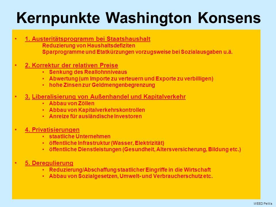 Kernpunkte Washington Konsens 1. Austeritätsprogramm bei Staatshaushalt Reduzierung von Haushaltsdefiziten Sparprogramme und Etatkürzungen vorzugsweis