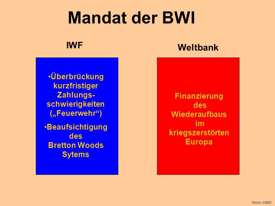 Mandat der BWI IWF Weltbank Finanzierung des Wiederaufbaus im kriegszerstörten Europa Überbrückung kurzfristiger Zahlungs- schwierigkeiten (Feuerwehr)