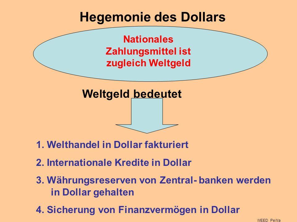 Konsequenzen der Dollarhegemonie für die USA Als einziges Land der Erde 1.Können die USA ihren Außenhandel in eigener Währung abwickeln 2.Können die USA sich im Ausland in eigener Währung verschulden Kein Wechselkursrisiko Geringere Transaktionskosten WEED PeWa