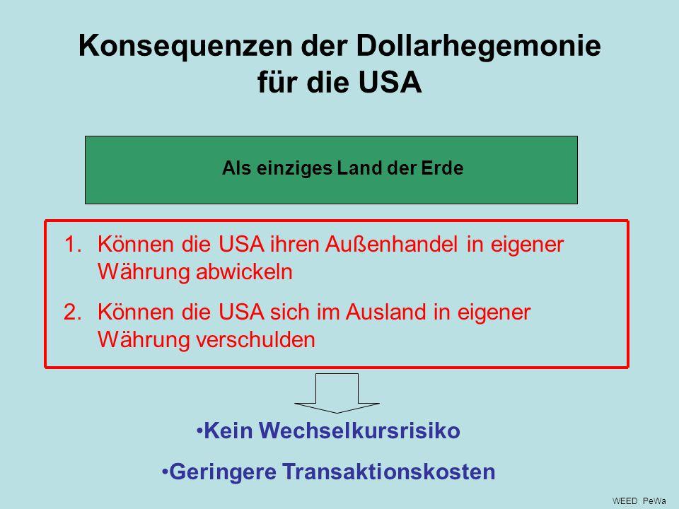 Konsequenzen der Dollarhegemonie für den Rest der Welt Schwankungen des Dollarkurses wirken sich aus auf: Schuldendienst Außenhandelspreise Wechselkursrisiko Erhöhte Transaktionskosten Besonderer Stress für Entwicklungsländer, insbes.