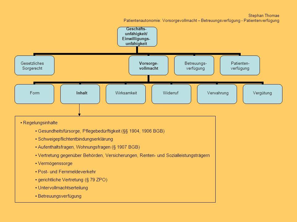 Stephan Thomae Patientenautonomie: Vorsorgevollmacht – Betreuungsverfügung - Patientenverfügung Geschäfts- unfähigkeit/ Einwilligungs- unfähigkeit Vor