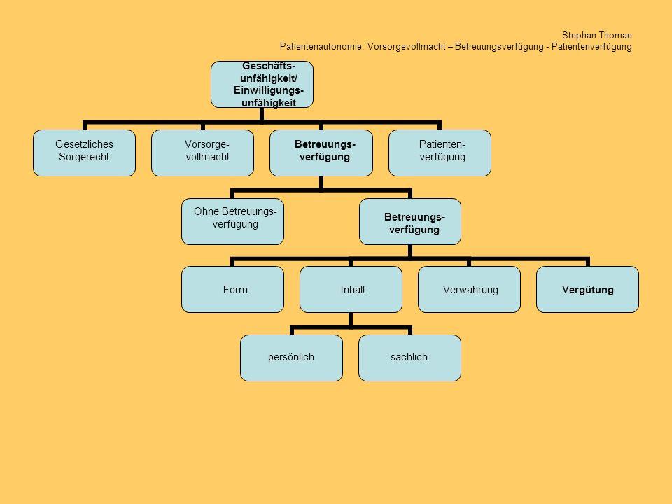 Stephan Thomae Patientenautonomie: Vorsorgevollmacht – Betreuungsverfügung - Patientenverfügung Geschäfts- unfähigkeit/ Einwilligungs- unfähigkeit Bet