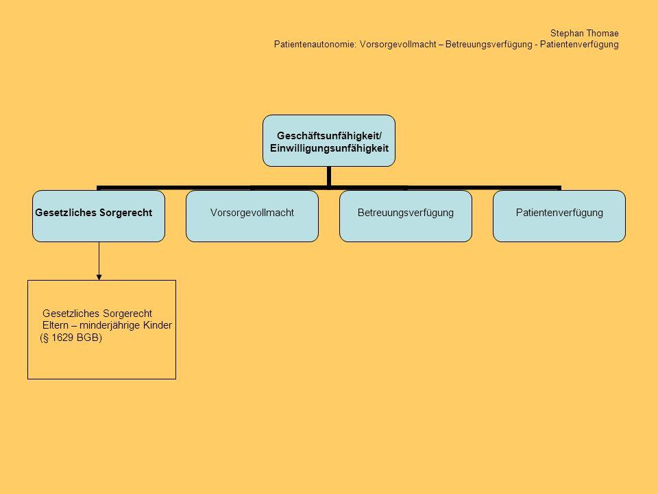Stephan Thomae Patientenautonomie: Vorsorgevollmacht – Betreuungsverfügung - Patientenverfügung Geschäftsunfähigkeit/ Einwilligungsunfähigkeit Gesetzl
