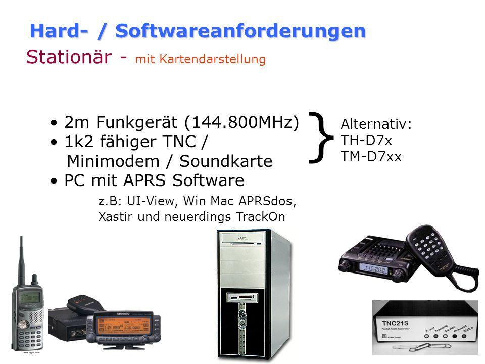 Hard- / Softwareanforderungen Stationärer Einsatz Mobiler Einsatz Digipeater