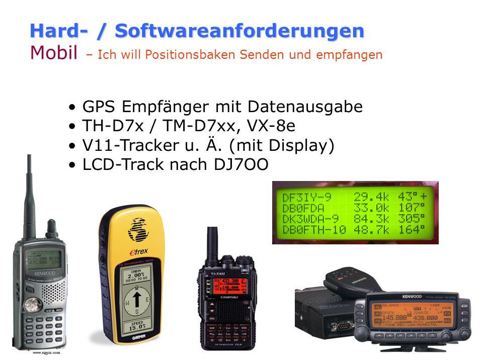 Hard- / Softwareanforderungen Mobil – ich will nur meine Positionsbaken senden GPS Empfänger 2m Funkgerät (144.800MHz) APRS Tracker z.B: TinyTrack, Op