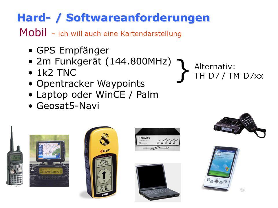 Hard- / Softwareanforderungen Mobil – Ich will Positionsbaken Senden und empfangen GPS Empfänger mit Datenausgabe TH-D7x / TM-D7xx, VX-8e V11-Tracker