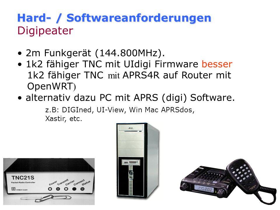 Hard- / Softwareanforderungen Mobil – ich will auch eine Kartendarstellung GPS Empfänger 2m Funkgerät (144.800MHz) 1k2 TNC Opentracker Waypoints Lapto