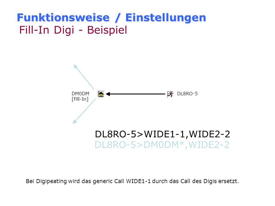 Funktionsweise / Einstellungen Fill-In Digipeater hilft Stationen ins Netz zu kommen (Handfunke) reagiert nur auf WIDE1-1 und das eigene Call. arbeite