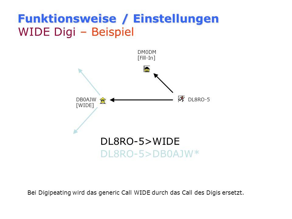 Funktionsweise / Einstellungen WIDE Digi reagiert auf WIDE,WIDEm-n sowie das eigene Call. sollte ein offiziell genehmigter Digi sein. sollte nächsten