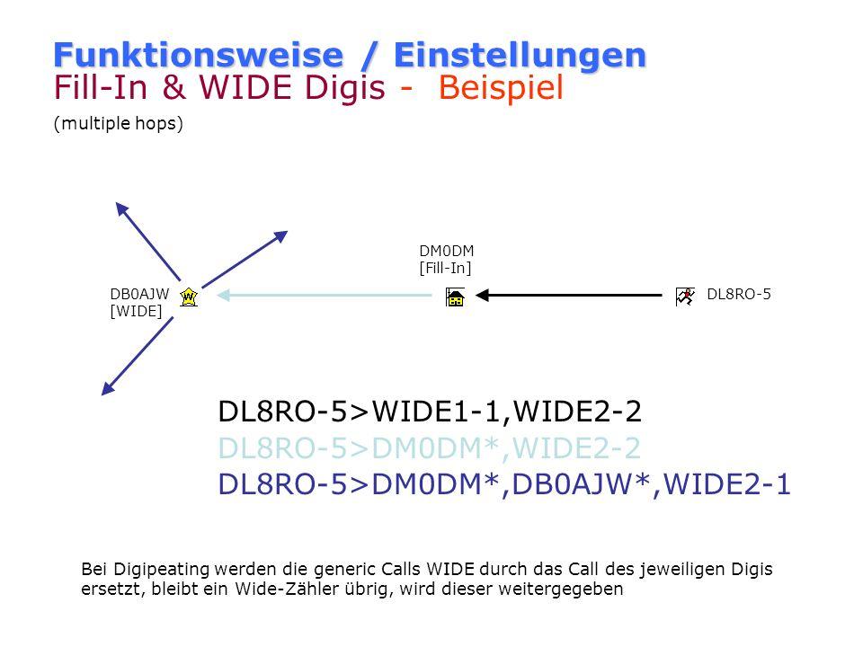 Funktionsweise / Einstellungen WIDE Digi – Beispiel DL8RO-5DB0AJW [WIDE] DL8RO-5>WIDE DL8RO-5>DB0AJW* Bei Digipeating wird das generic Call WIDE durch