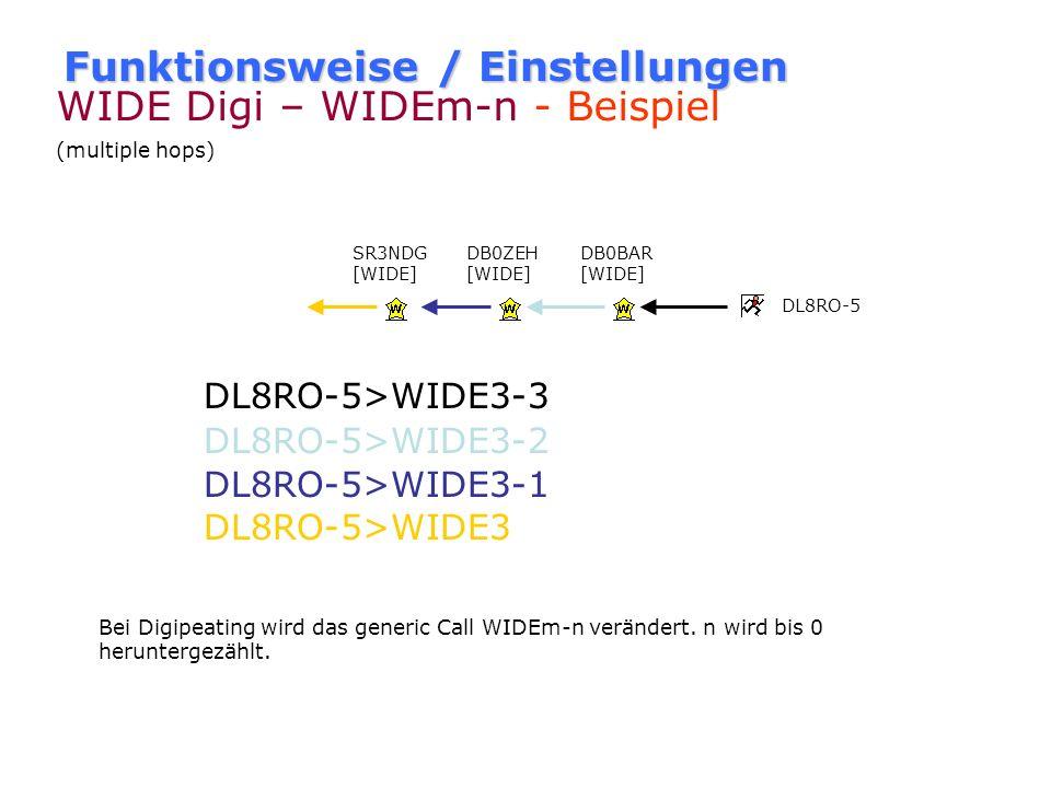 Funktionsweise / Einstellungen WIDE Digi – WIDEm-n Nachteil von WIDE,WIDE,WIDE, Langes Paket (14 Byte) Kein Einfügen des Digi-Calls bei Weiterleitung.