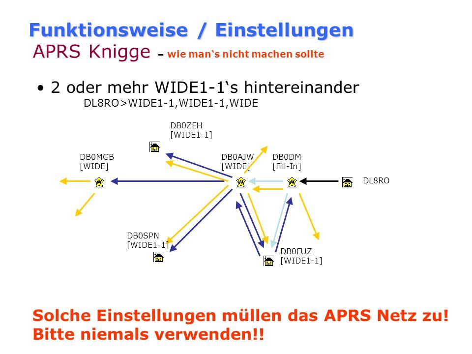 Funktionsweise / Einstellungen APRS Knigge – wie mans nicht machen sollte WIDE1-1 in der Mitte oder am Ende des Pfades DL8RO>WIDE2-2,WIDE1-1,Wide DB0B