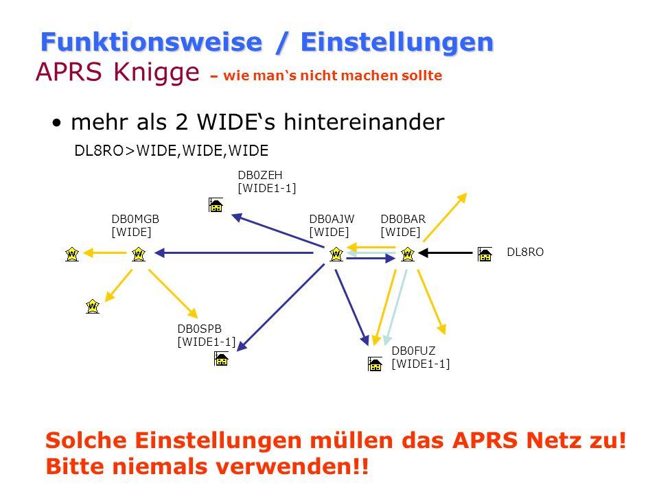 Funktionsweise / Einstellungen APRS Knigge – wie mans nicht machen sollte 2 oder mehr WIDE1-1s hintereinander DL8RO>WIDE1-1,WIDE1-1,WIDE DB0DM [Fill-I