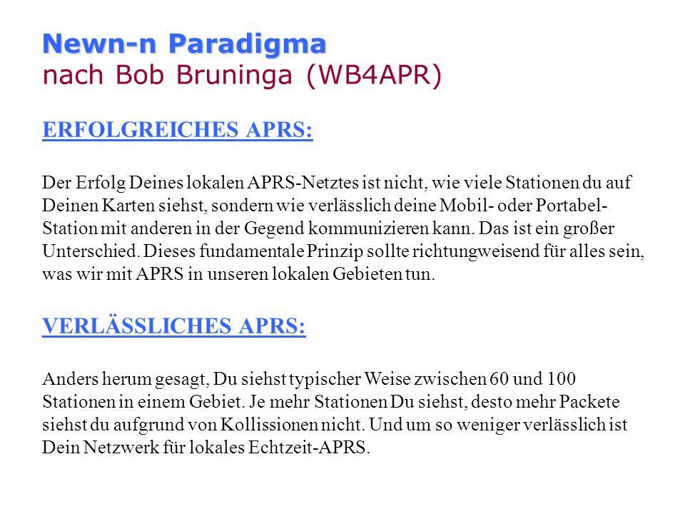 Newn-n Paradigma nach Bob Bruninga (WB4APR) Der von Bruninga im ursprünglichen