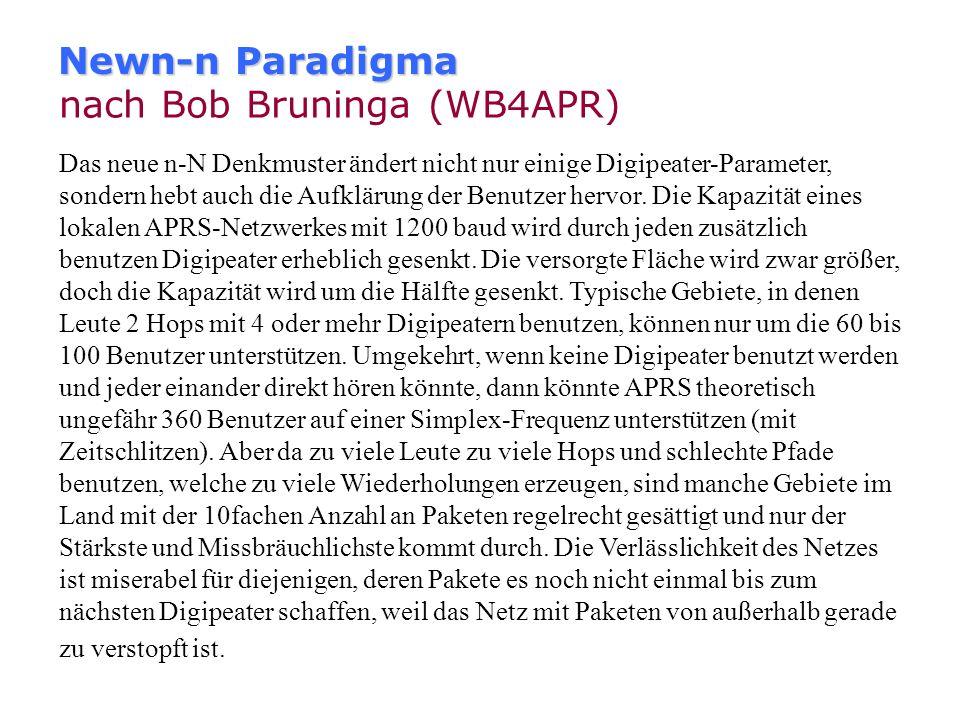 Newn-n Paradigma nach Bob Bruninga (WB4APR) ERFOLGREICHES APRS: Der Erfolg Deines lokalen APRS-Netztes ist nicht, wie viele Stationen du auf Deinen Ka