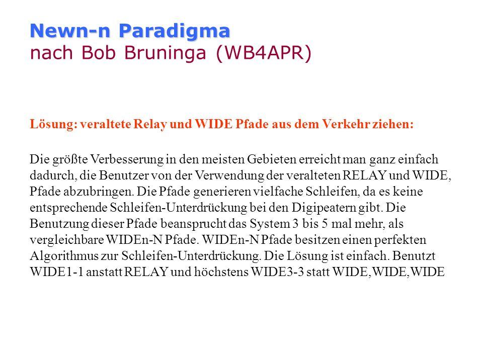 Newn-n Paradigma nach Bob Bruninga (WB4APR) Empfehlungen für APRS-Nutzer innerhalb des neuen n-N Denkmusters Haltet eure Packete innerhalb eures ALOHA
