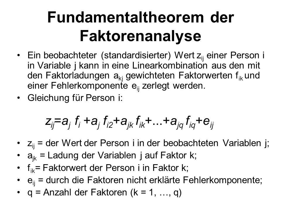 Fundamentaltheorem der Faktorenanalyse Ein beobachteter (standardisierter) Wert z ij einer Person i in Variable j kann in eine Linearkombination aus d