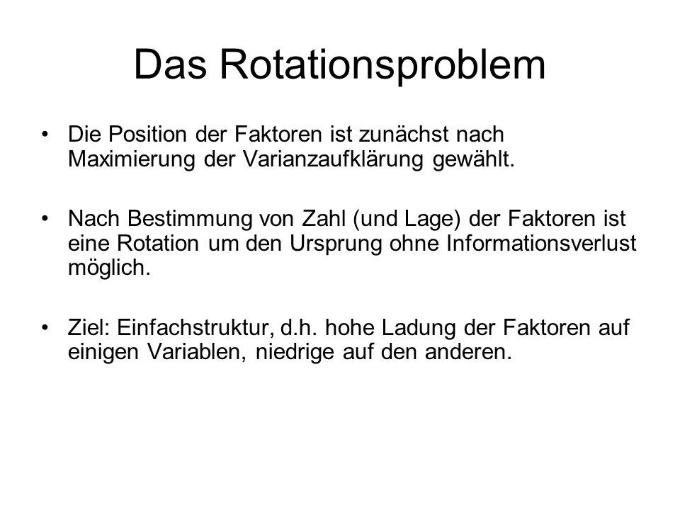 Das Rotationsproblem Die Position der Faktoren ist zunächst nach Maximierung der Varianzaufklärung gewählt. Nach Bestimmung von Zahl (und Lage) der Fa