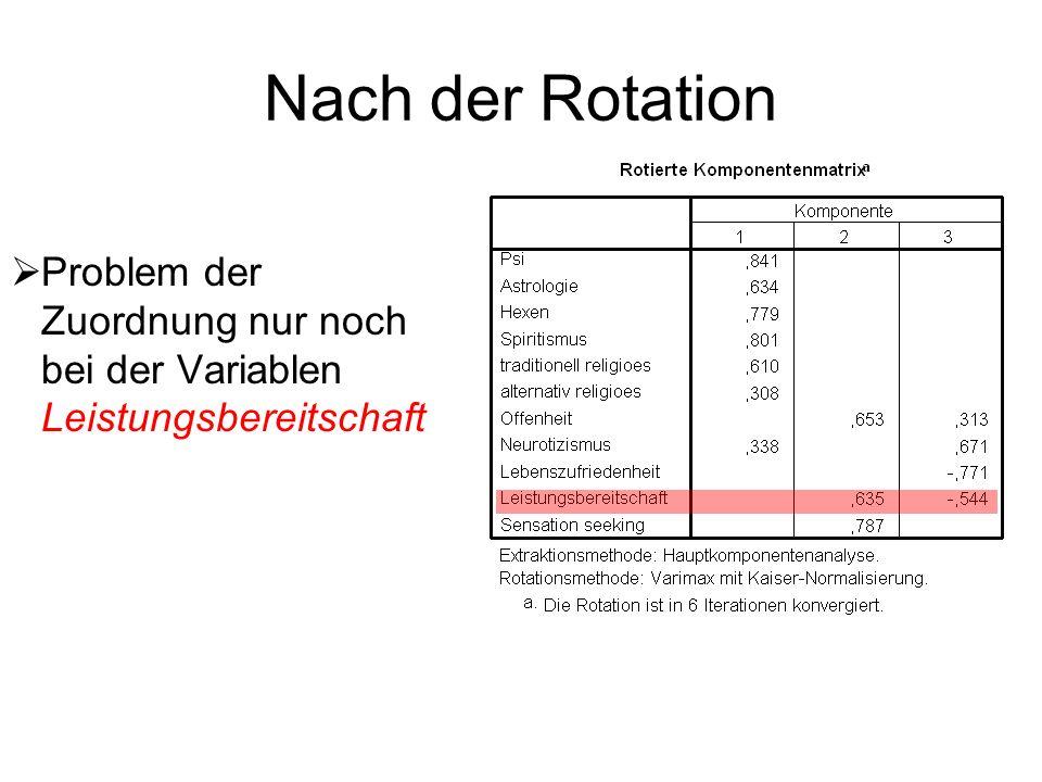 Nach der Rotation Problem der Zuordnung nur noch bei der Variablen Leistungsbereitschaft