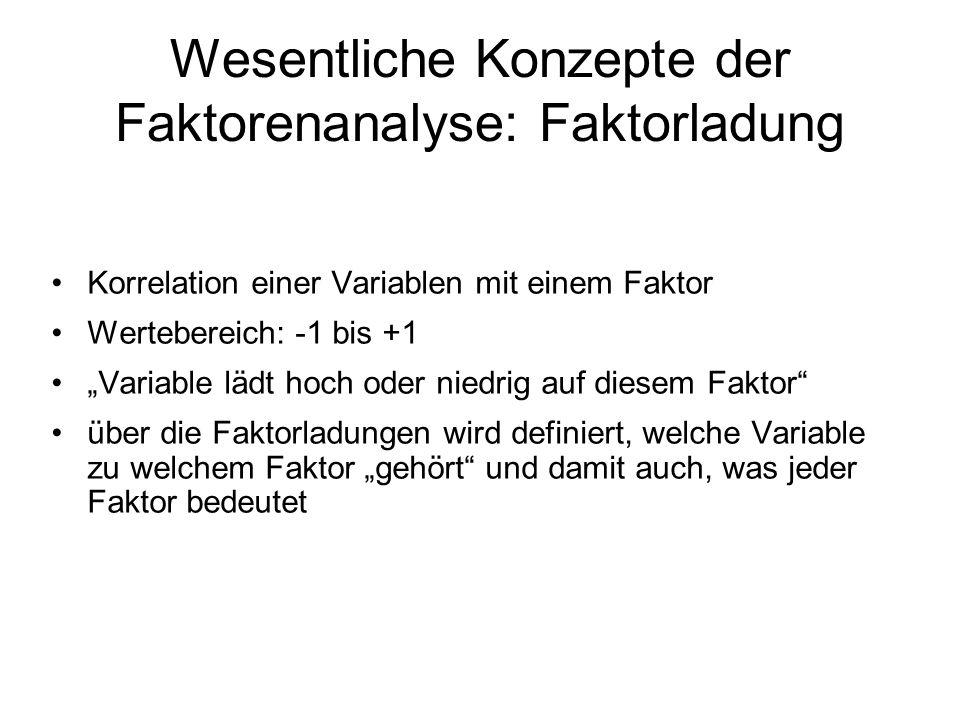 Wesentliche Konzepte der Faktorenanalyse: Faktorladung Korrelation einer Variablen mit einem Faktor Wertebereich: -1 bis +1 Variable lädt hoch oder ni
