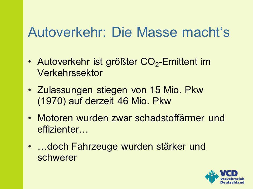 Autoverkehr: Die Masse machts Autoverkehr ist größter CO 2 -Emittent im Verkehrssektor Zulassungen stiegen von 15 Mio. Pkw (1970) auf derzeit 46 Mio.
