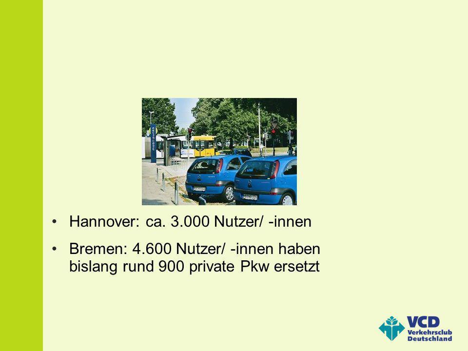 Hannover: ca. 3.000 Nutzer/ -innen Bremen: 4.600 Nutzer/ -innen haben bislang rund 900 private Pkw ersetzt