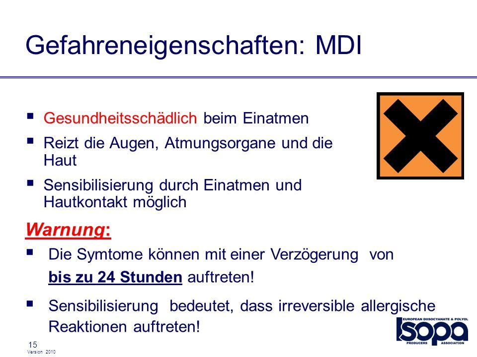 Version 2010 15 Gefahreneigenschaften: MDI Gesundheitsschädlich beim Einatmen Reizt die Augen, Atmungsorgane und die Haut Sensibilisierung durch Einat