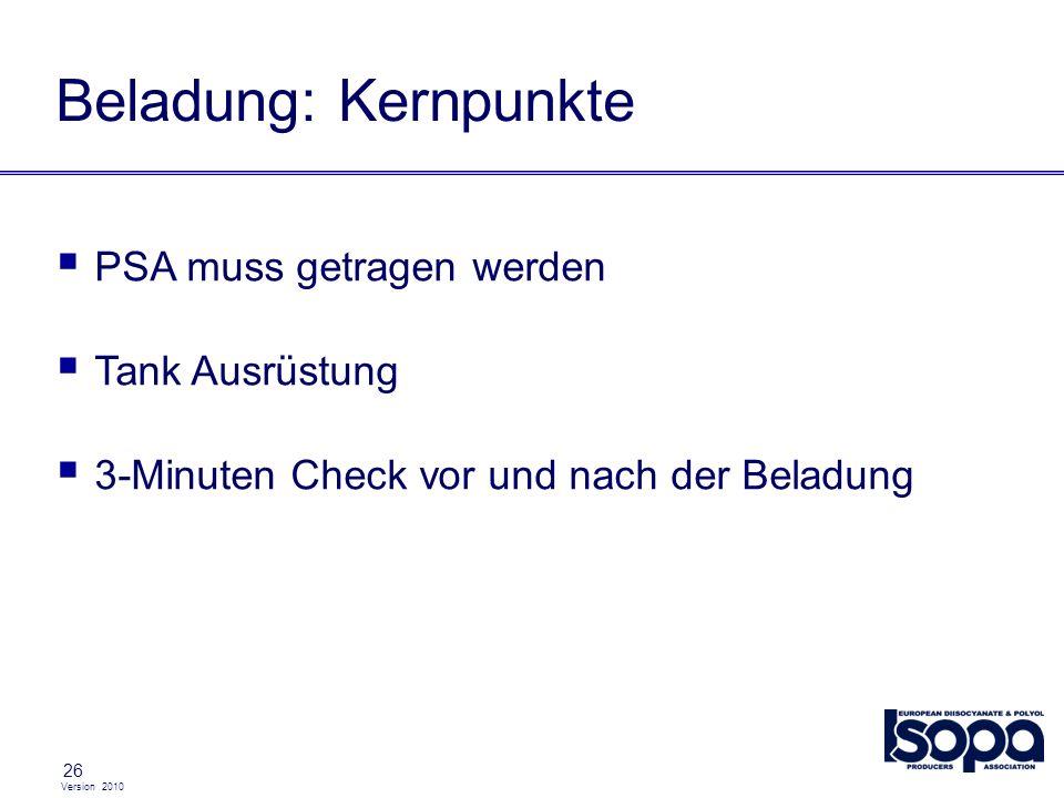Version 2010 26 Beladung: Kernpunkte PSA muss getragen werden Tank Ausrüstung 3-Minuten Check vor und nach der Beladung