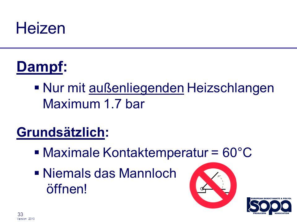 Version 2010 33 Heizen Dampf: Nur mit außenliegenden Heizschlangen Maximum 1.7 bar Grundsätzlich: Maximale Kontaktemperatur = 60°C Niemals das Mannloc