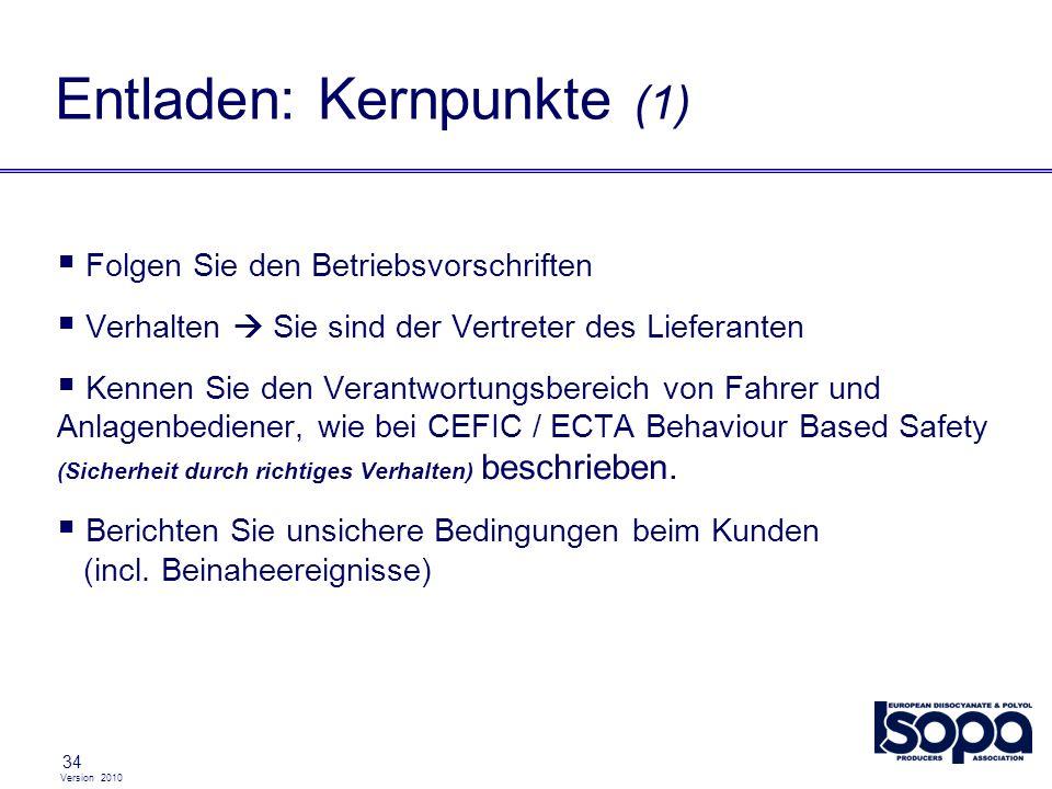 Version 2010 34 Entladen: Kernpunkte (1) Folgen Sie den Betriebsvorschriften Verhalten Sie sind der Vertreter des Lieferanten Kennen Sie den Verantwor
