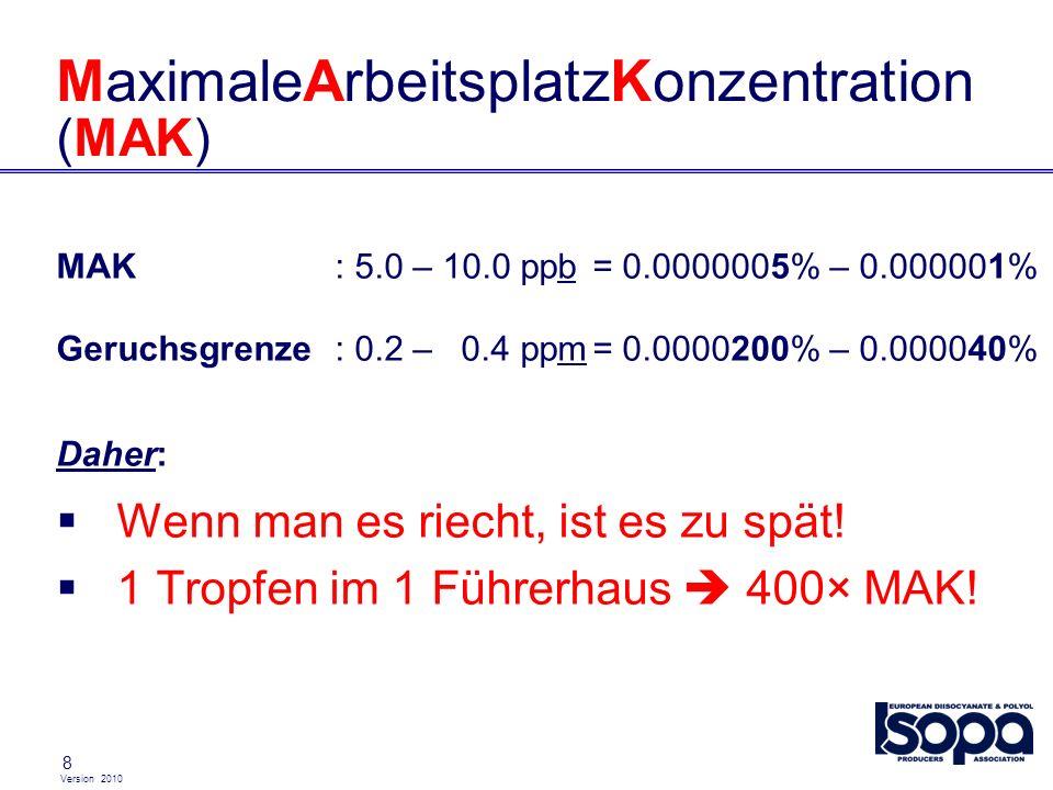 Version 2010 8 MaximaleArbeitsplatzKonzentration (MAK) MAK: 5.0 – 10.0 ppb= 0.0000005% – 0.000001% Geruchsgrenze: 0.2 – 0.4 ppm= 0.0000200% – 0.000040