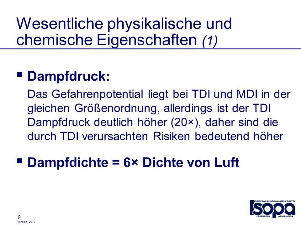 Version 2010 9 Wesentliche physikalische und chemische Eigenschaften (1) Dampfdruck: Das Gefahrenpotential liegt bei TDI und MDI in der gleichen Größe
