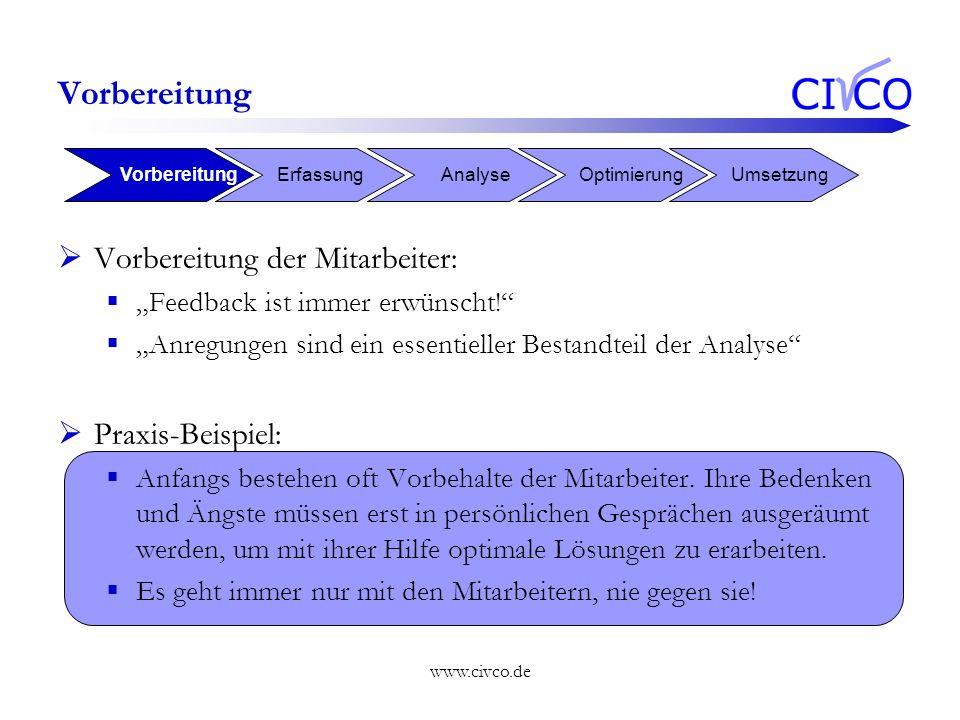 www.civco.de Vorbereitung Vorbereitung der Mitarbeiter: Feedback ist immer erwünscht! Anregungen sind ein essentieller Bestandteil der Analyse Praxis-